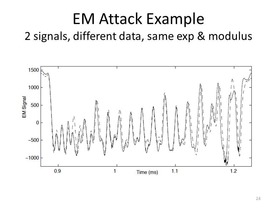 EM Attack Example 2 signals, different data, same exp & modulus 24