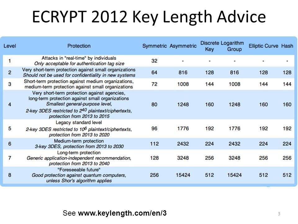 ECRYPT 2012 Key Length Advice 3 See www.keylength.com/en/3