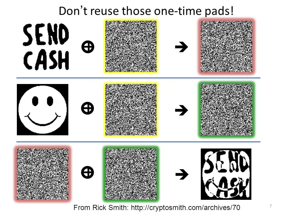 7 + + +    From Rick Smith: http://cryptosmith.com/archives/70 Don't reuse those one-time pads!