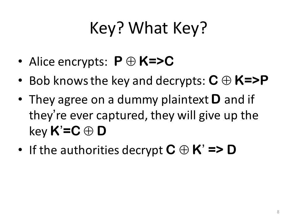 Key. What Key.