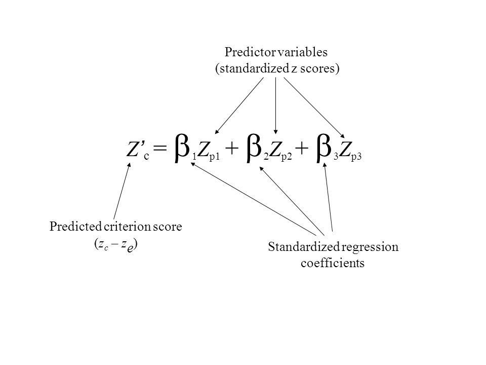 Z ' c =   Z p1 +   Z p2 +   Z p3 Standardized regression coefficients Predictor variables (standardized z scores) Predicted criterion score (z c