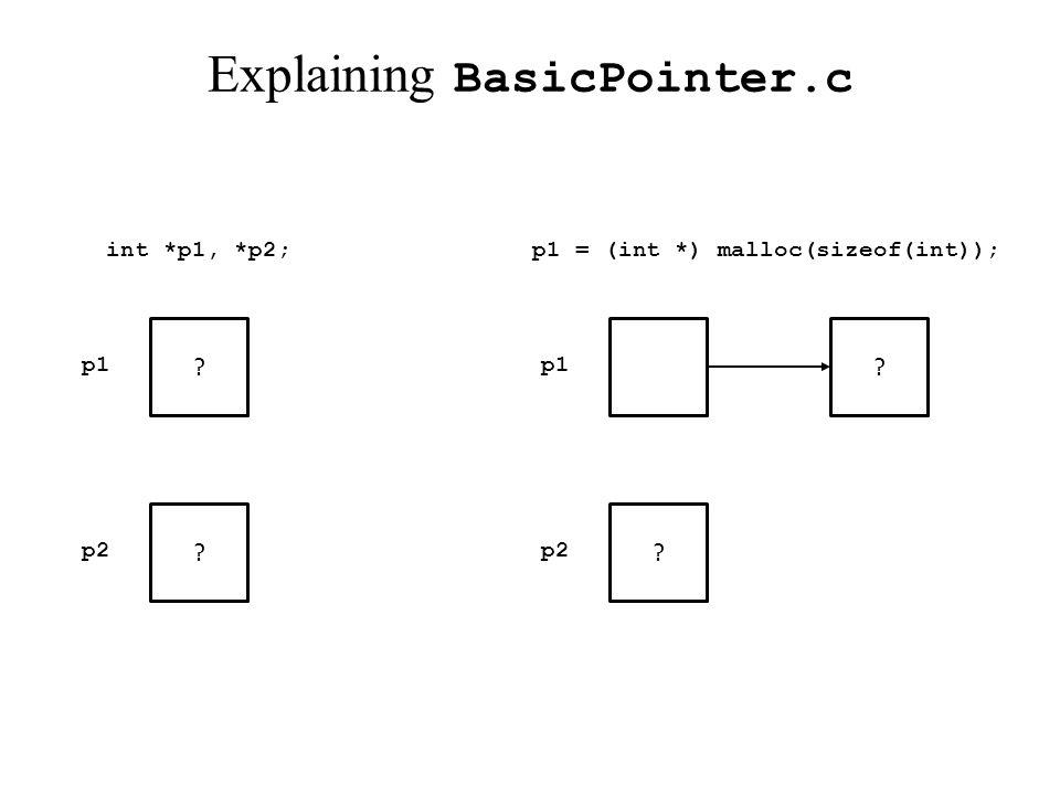Explaining BasicPointer.c ? p1 ? p2 int *p1, *p2; p1 ? ? p2 p1 = (int *) malloc(sizeof(int));