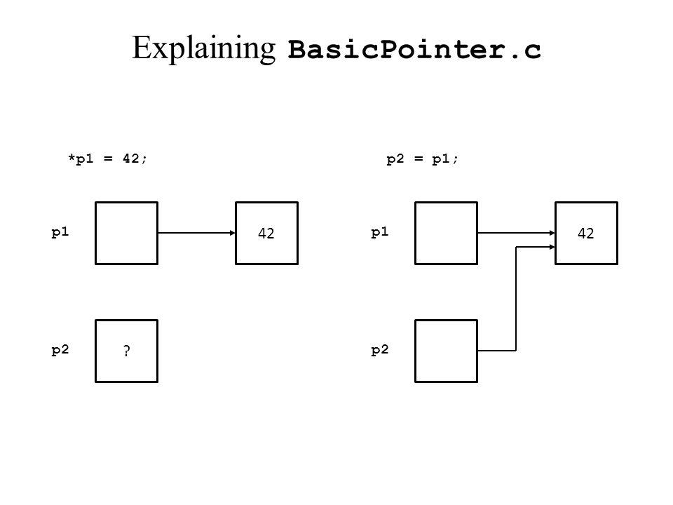 Explaining BasicPointer.c p1 42 ? p2 *p1 = 42; p1 42 p2 p2 = p1;