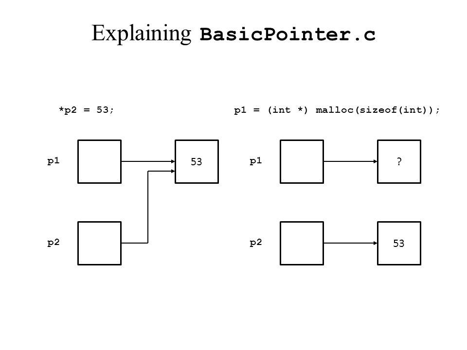 Explaining BasicPointer.c p1 53 p2 *p2 = 53; p1 p2 53 p1 = (int *) malloc(sizeof(int));