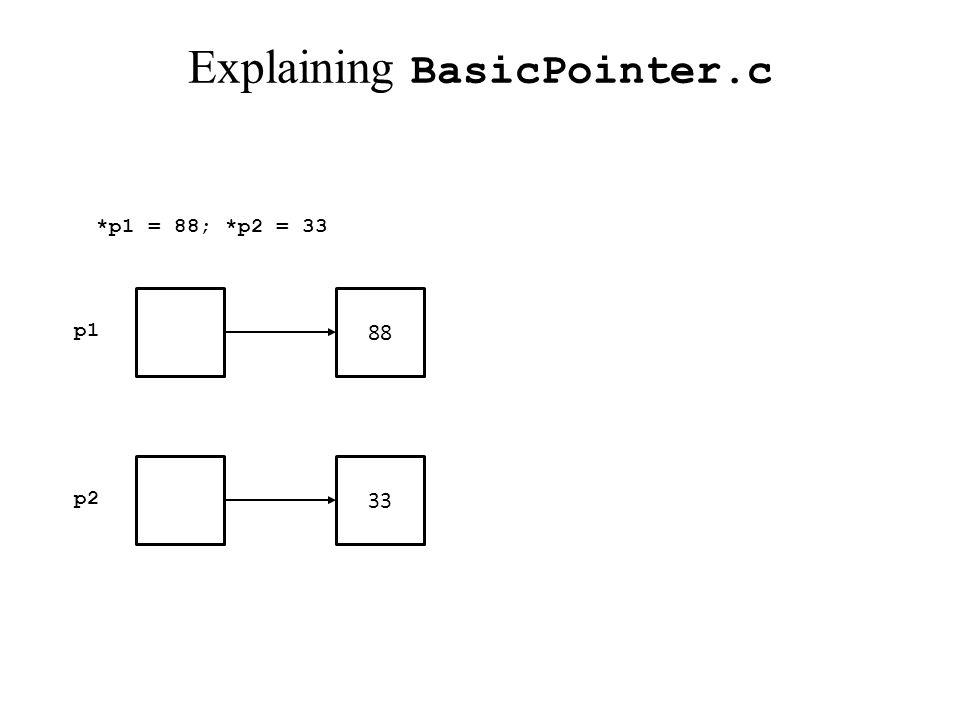 Explaining BasicPointer.c p1 88 p2 33 *p1 = 88; *p2 = 33