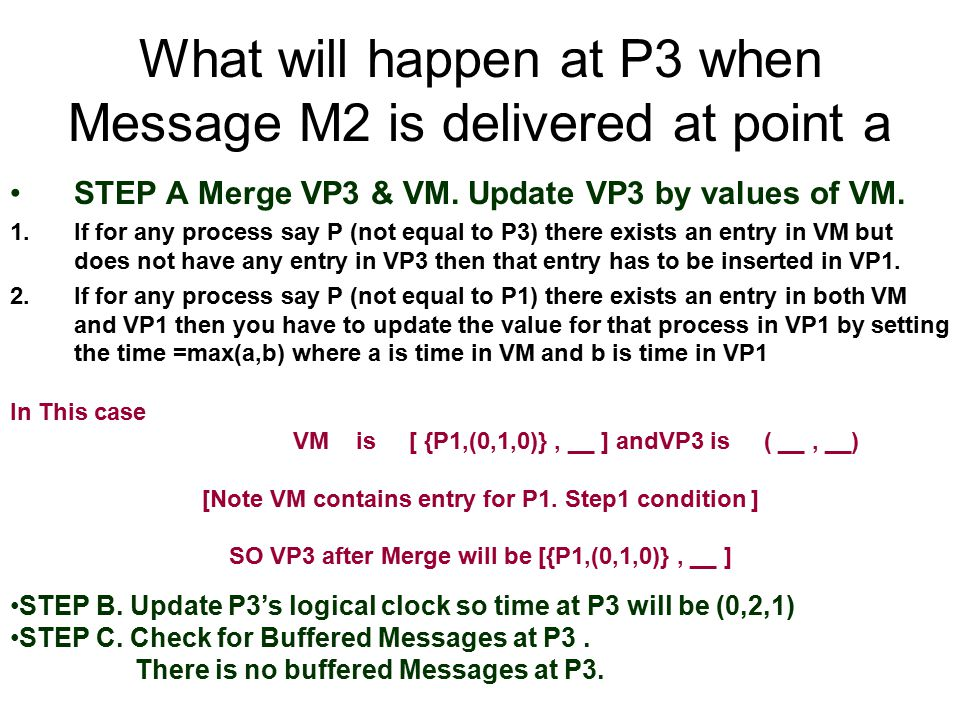 What will happen at P3 when Message M2 is delivered at point a STEP A Merge VP3 & VM. Update VP3 by values of VM. 1.If for any process say P (not equa