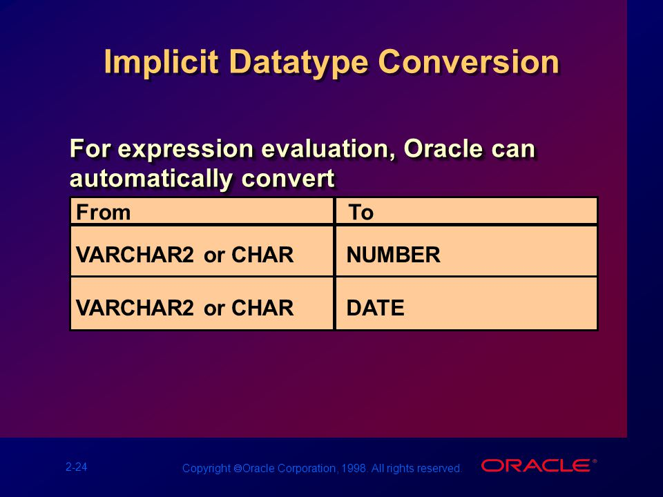 2-24 Copyright  Oracle Corporation, 1998. All rights reserved.