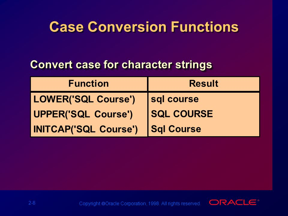 2-39 Copyright  Oracle Corporation, 1998.All rights reserved.