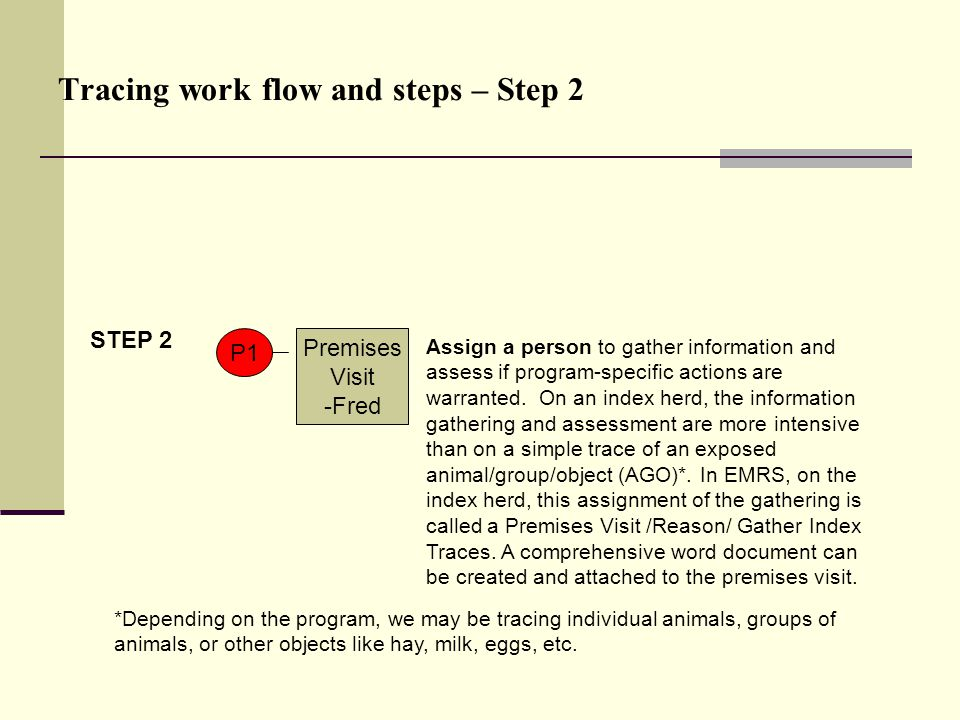 Tracing work flow and steps – Step 2 Premises Visit -Fred Assign a person to gather information and assess if program-specific actions are warranted.