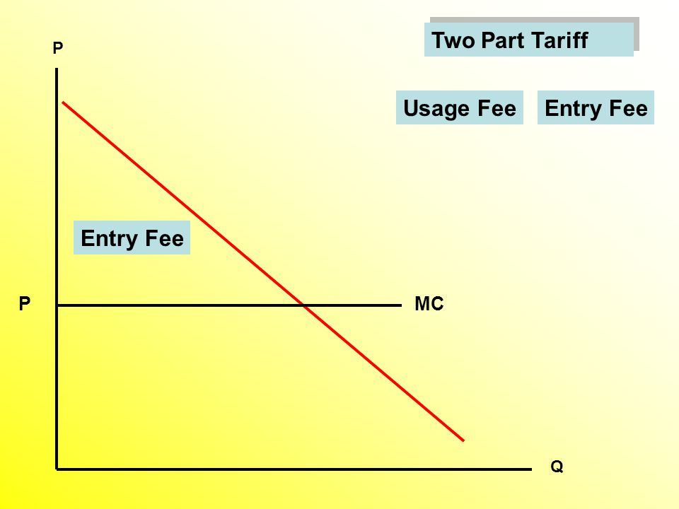 Two Part Tariff Q P MCP Usage FeeEntry Fee