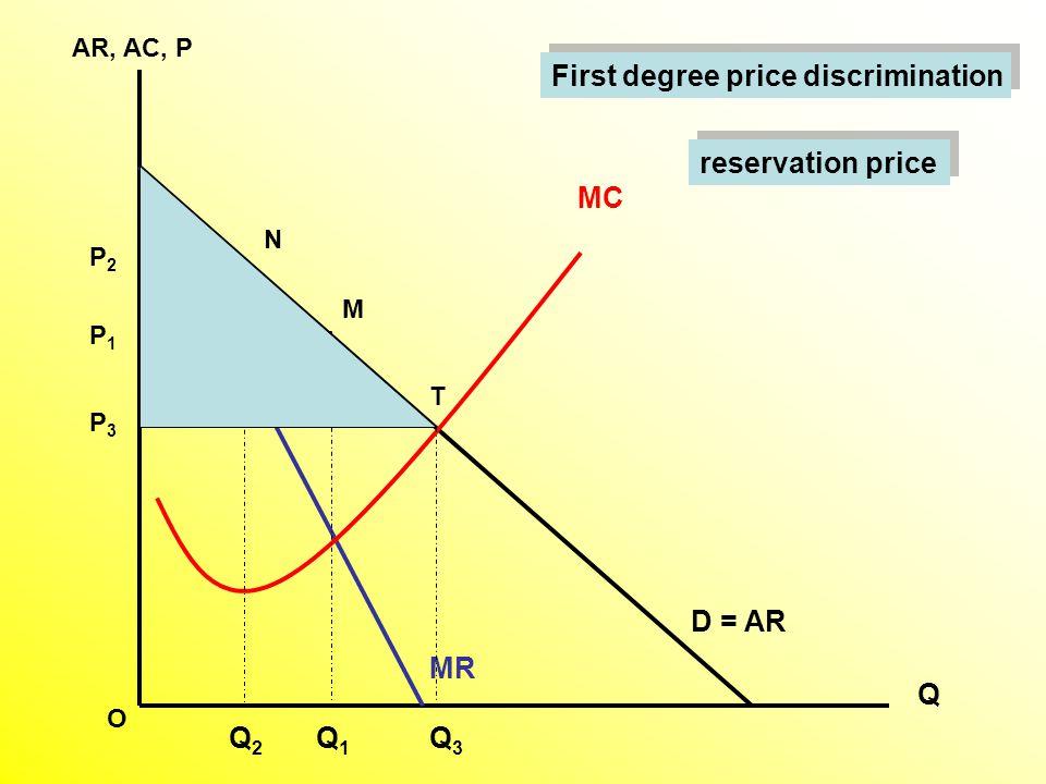 AR, AC, P Q D = AR MC MR Q1Q1 M P1P1 Q2Q2 T P2P2 O D E C F B A