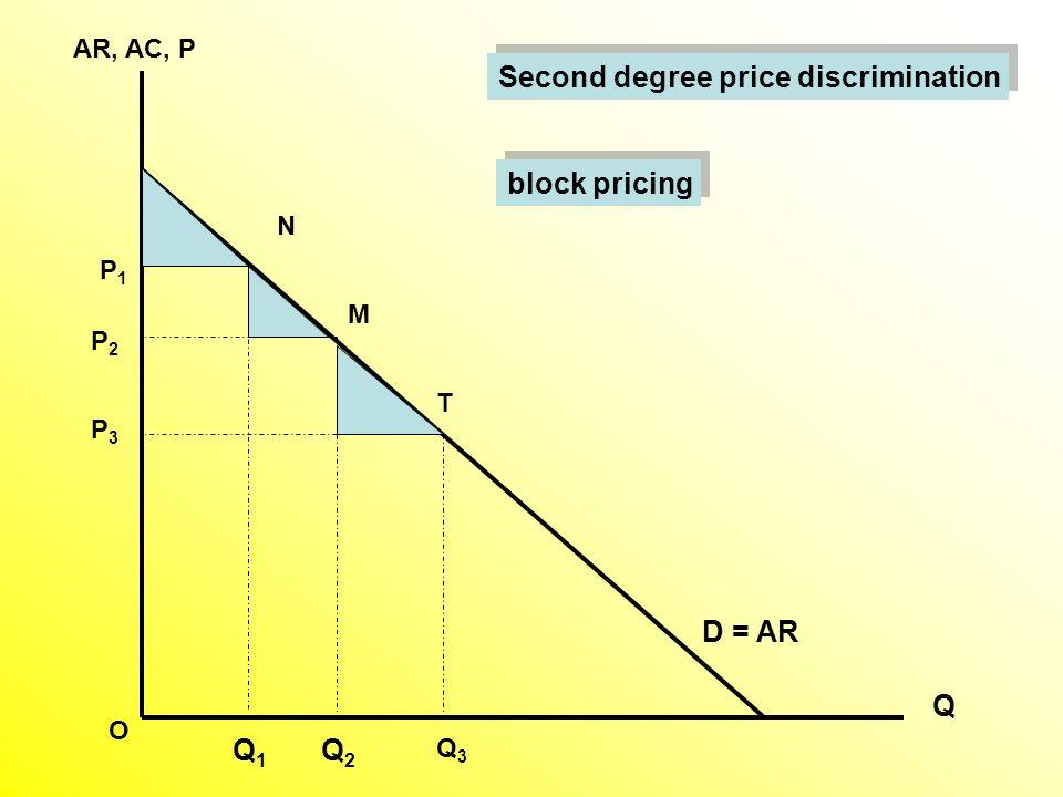 Two Part Tariff Q P MCB D2 D1 A P T Q2Q1 C Profit = 2T + ( P – MC )(Q1 + Q2 ) Two Consumers