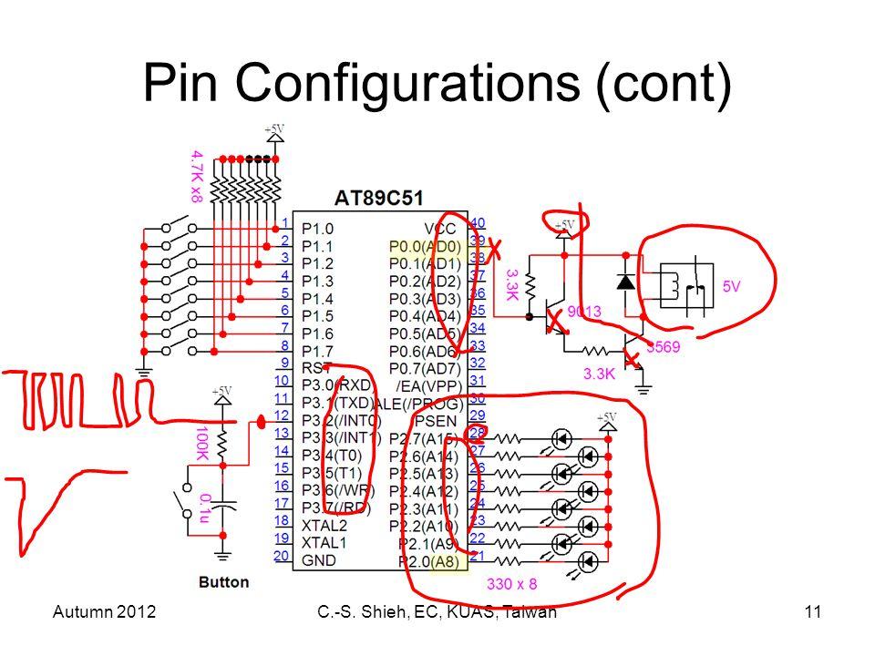Autumn 2012C.-S. Shieh, EC, KUAS, Taiwan11 Pin Configurations (cont)