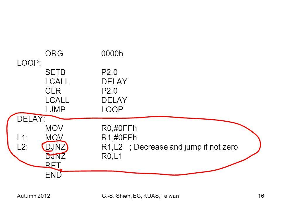 Autumn 2012C.-S. Shieh, EC, KUAS, Taiwan16 ORG0000h LOOP: SETBP2.0 LCALLDELAY CLRP2.0 LCALLDELAY LJMPLOOP DELAY: MOVR0,#0FFh L1:MOVR1,#0FFh L2:DJNZR1,