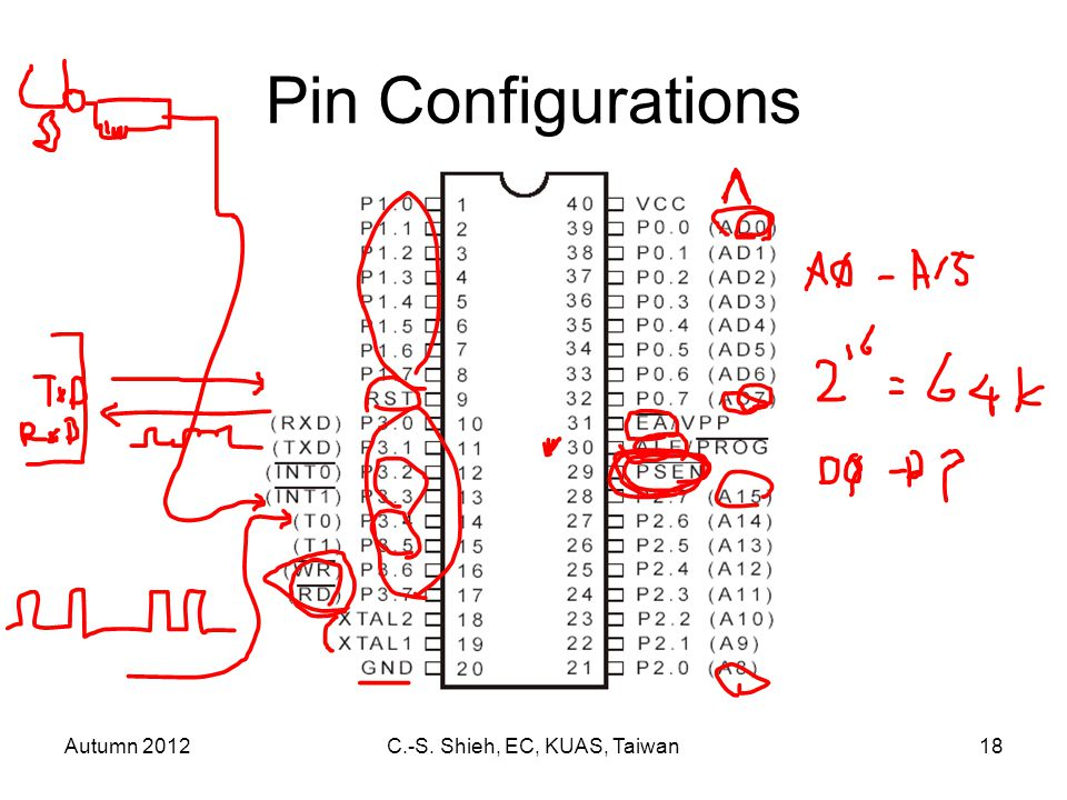 Autumn 2012C.-S. Shieh, EC, KUAS, Taiwan18 Pin Configurations