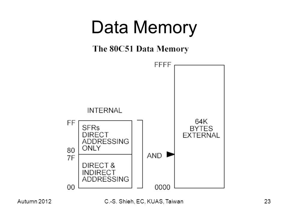 Autumn 2012C.-S. Shieh, EC, KUAS, Taiwan23 Data Memory