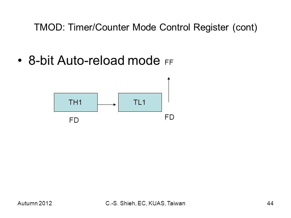Autumn 2012C.-S. Shieh, EC, KUAS, Taiwan44 TMOD: Timer/Counter Mode Control Register (cont) TH1TL1 FD FF 8-bit Auto-reload mode