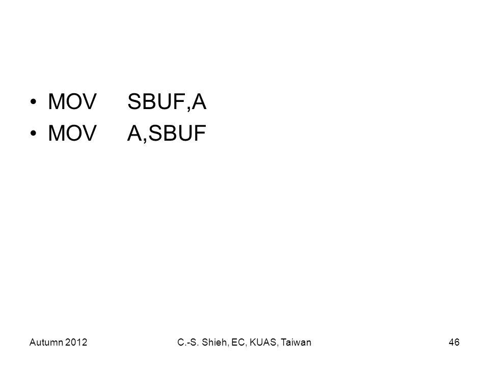 Autumn 2012C.-S. Shieh, EC, KUAS, Taiwan46 MOVSBUF,A MOVA,SBUF