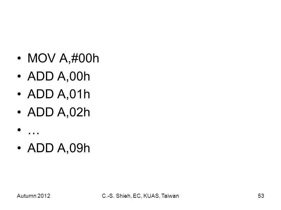 Autumn 2012C.-S. Shieh, EC, KUAS, Taiwan53 MOV A,#00h ADD A,00h ADD A,01h ADD A,02h … ADD A,09h