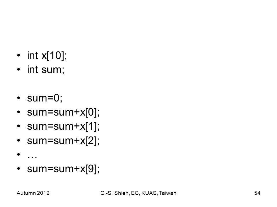 Autumn 2012C.-S. Shieh, EC, KUAS, Taiwan54 int x[10]; int sum; sum=0; sum=sum+x[0]; sum=sum+x[1]; sum=sum+x[2]; … sum=sum+x[9];