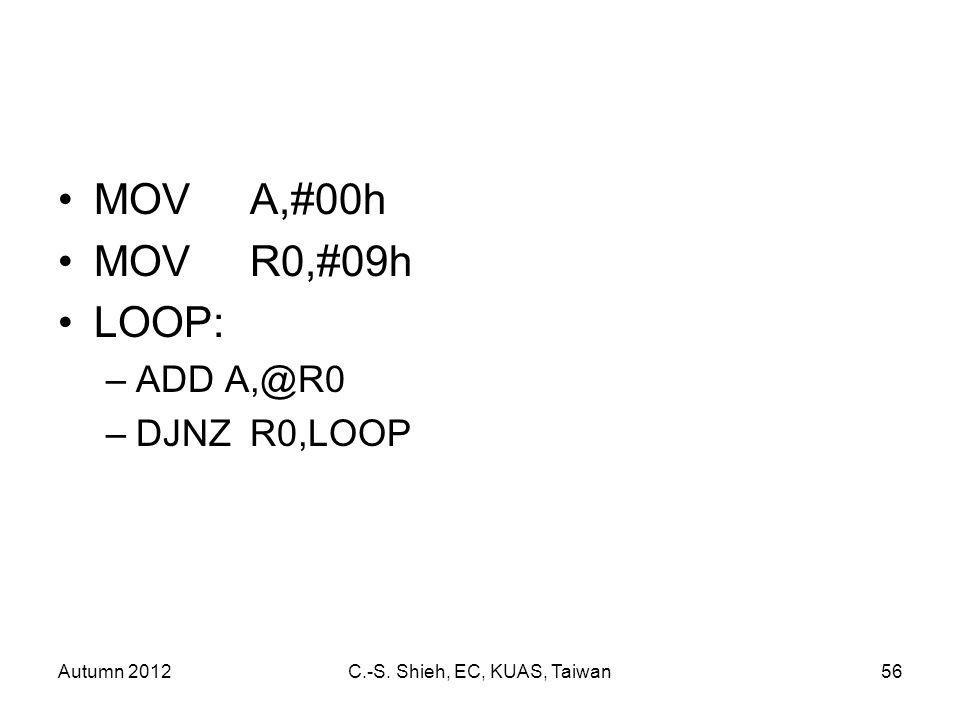 Autumn 2012C.-S. Shieh, EC, KUAS, Taiwan56 MOVA,#00h MOVR0,#09h LOOP: –ADD A,@R0 –DJNZR0,LOOP