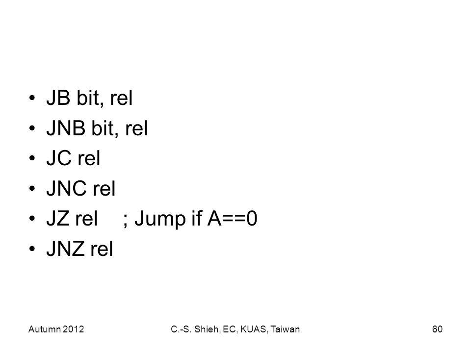 Autumn 2012C.-S. Shieh, EC, KUAS, Taiwan60 JB bit, rel JNB bit, rel JC rel JNC rel JZ rel ; Jump if A==0 JNZ rel