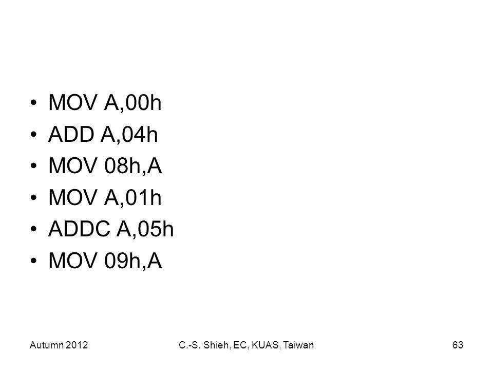 Autumn 2012C.-S. Shieh, EC, KUAS, Taiwan63 MOV A,00h ADD A,04h MOV 08h,A MOV A,01h ADDC A,05h MOV 09h,A