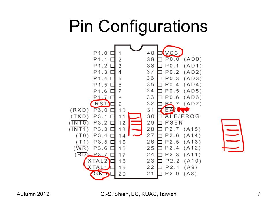 Autumn 2012C.-S. Shieh, EC, KUAS, Taiwan7 Pin Configurations