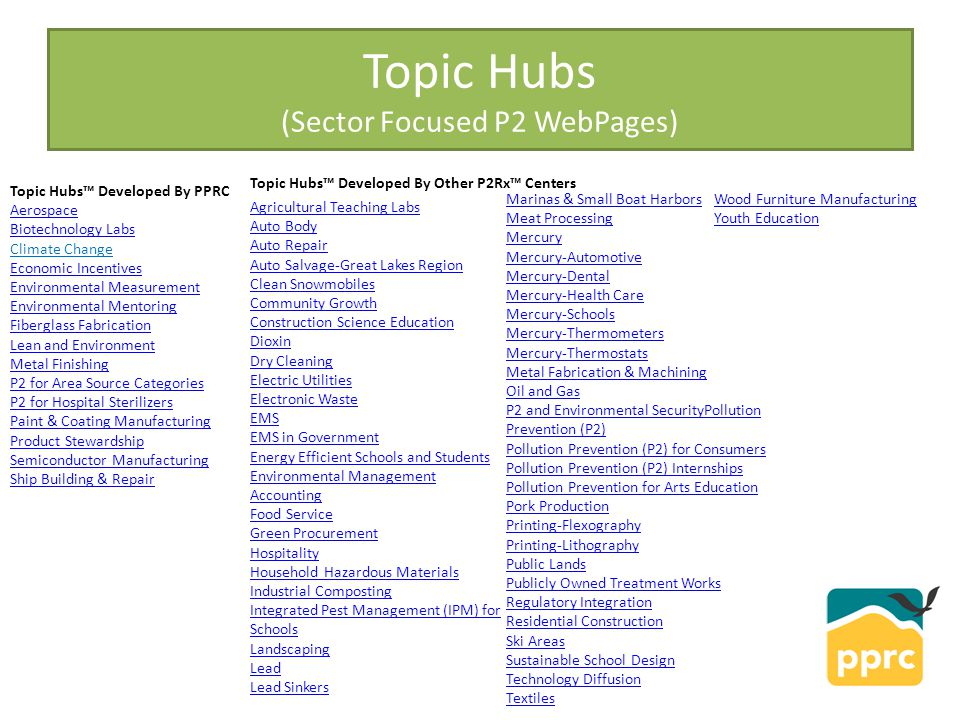 Topic Hubs (Sector Focused P2 WebPages) Topic Hubs™ Developed By PPRC Aerospace Biotechnology Labs Climate Change Economic Incentives Environmental Me