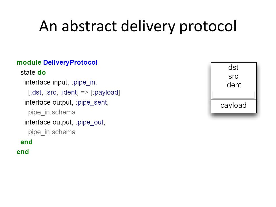 An abstract delivery protocol module DeliveryProtocol state do interface input, :pipe_in, [:dst, :src, :ident] => [:payload] interface output, :pipe_sent, pipe_in.schema interface output, :pipe_out, pipe_in.schema end