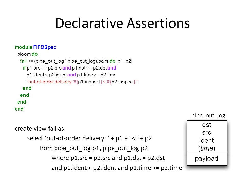pipe_out_log Declarative Assertions module FIFOSpec bloom do fail <= (pipe_out_log * pipe_out_log).pairs do |p1, p2| if p1.src == p2.src and p1.dst == p2.dst and p1.ident = p2.time [ out-of-order delivery: #{p1.inspect} < #{p2.inspect} ] end create view fail as select out-of-order delivery: + p1 + < + p2 from pipe_out_log p1, pipe_out_log p2 where p1.src = p2.src and p1.dst = p2.dst and p1.ident = p2.time