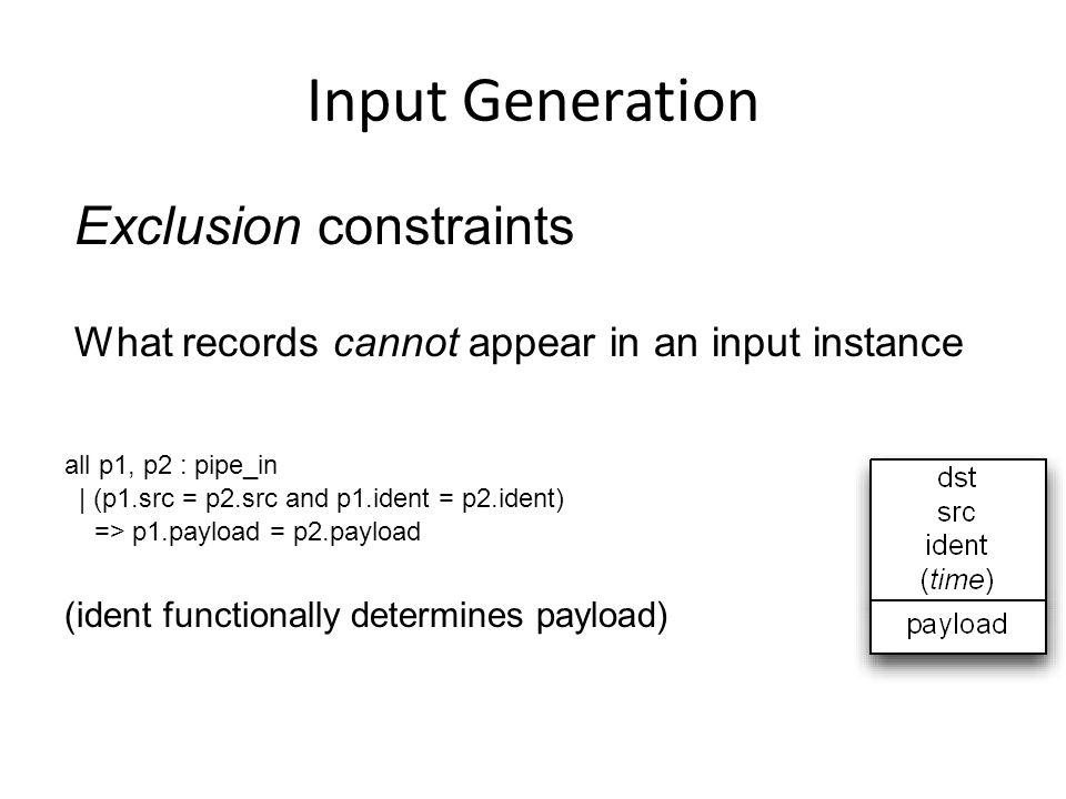 Input Generation Exclusion constraints What records cannot appear in an input instance all p1, p2 : pipe_in | (p1.src = p2.src and p1.ident = p2.ident) => p1.payload = p2.payload (ident functionally determines payload)
