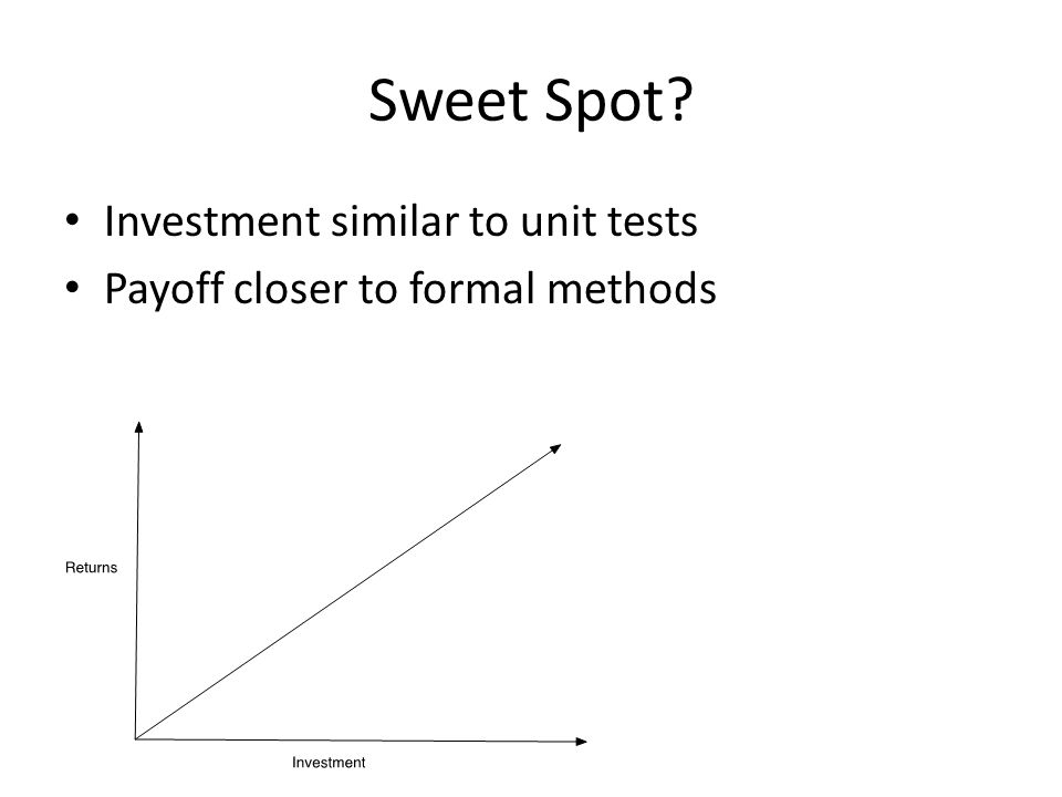 Sweet Spot Investment similar to unit tests Payoff closer to formal methods