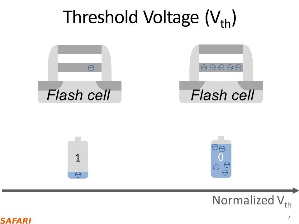 Threshold Voltage (V th ) Distribution 8 Normalized V th 0 1 Probability Density Function (PDF)