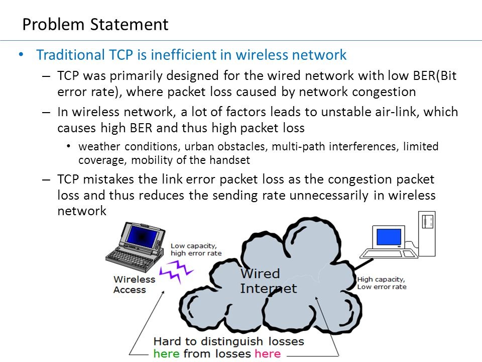 Traditional TCP is inefficient in wireless network – TCP was primarily designed for the wired network with low BER(Bit error rate), where packet loss
