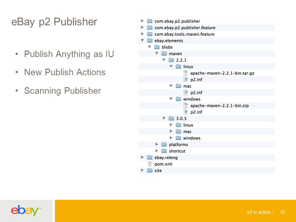 eBay p2 Publisher Publish Anything as IU New Publish Actions Scanning Publisher 15 p2 in action