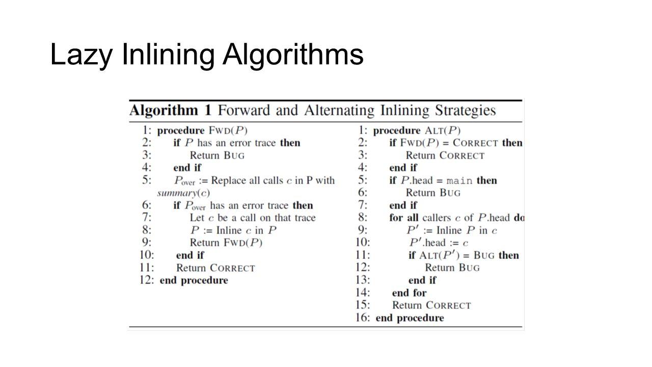 Lazy Inlining Algorithms