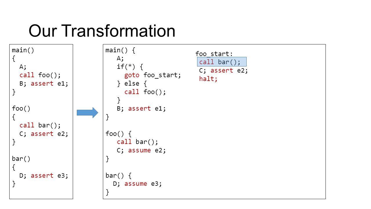 Our Transformation main() { A; call foo(); B; assert e1; } foo() { call bar(); C; assert e2; } bar() { D; assert e3; } main() { A; if(*) { goto foo_start; } else { call foo(); } B; assert e1; } foo() { call bar(); C; assume e2; } bar() { D; assume e3; } foo_start: call bar(); C; assert e2; halt;