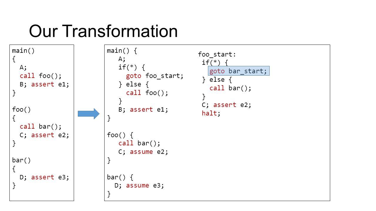 foo_start: if(*) { goto bar_start; } else { call bar(); } C; assert e2; halt; Our Transformation main() { A; call foo(); B; assert e1; } foo() { call bar(); C; assert e2; } bar() { D; assert e3; } main() { A; if(*) { goto foo_start; } else { call foo(); } B; assert e1; } foo() { call bar(); C; assume e2; } bar() { D; assume e3; }