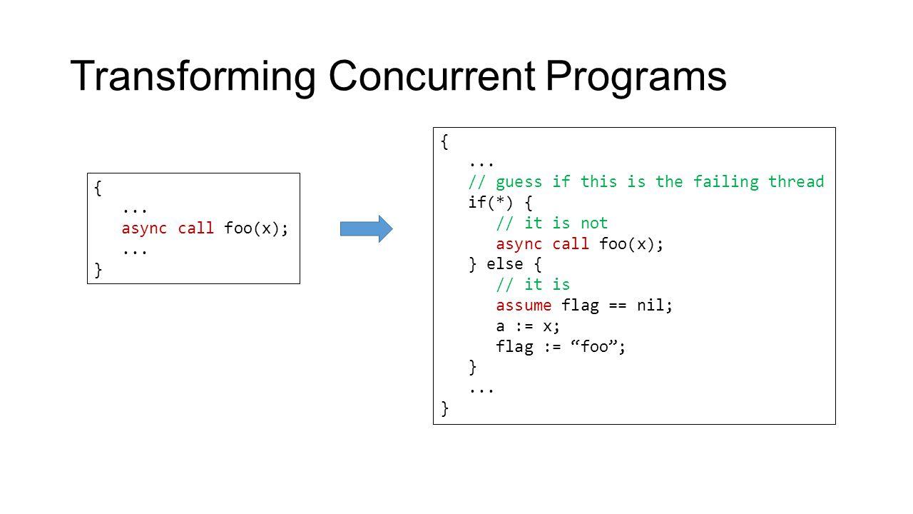 Transforming Concurrent Programs {... async call foo(x);...