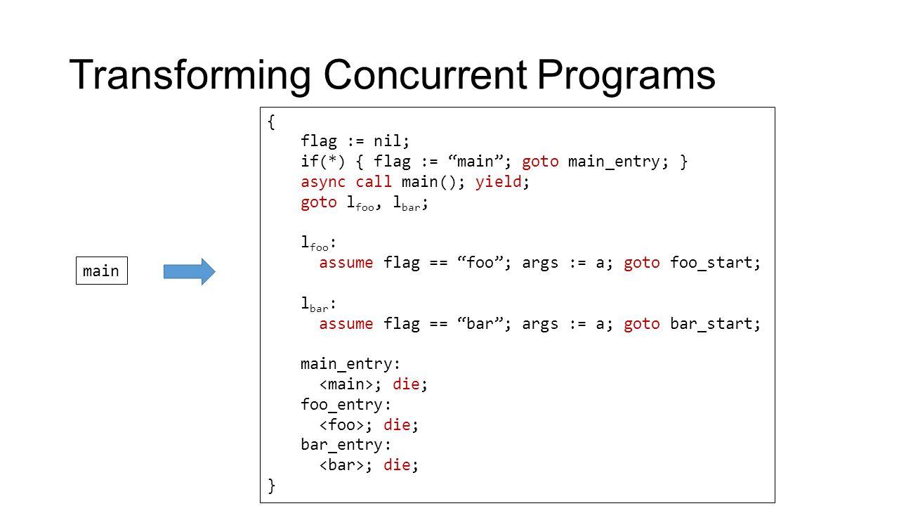 Transforming Concurrent Programs { flag := nil; if(*) { flag := main ; goto main_entry; } async call main(); yield; goto l foo, l bar ; l foo : assume flag == foo ; args := a; goto foo_start; l bar : assume flag == bar ; args := a; goto bar_start; main_entry: ; die; foo_entry: ; die; bar_entry: ; die; } main