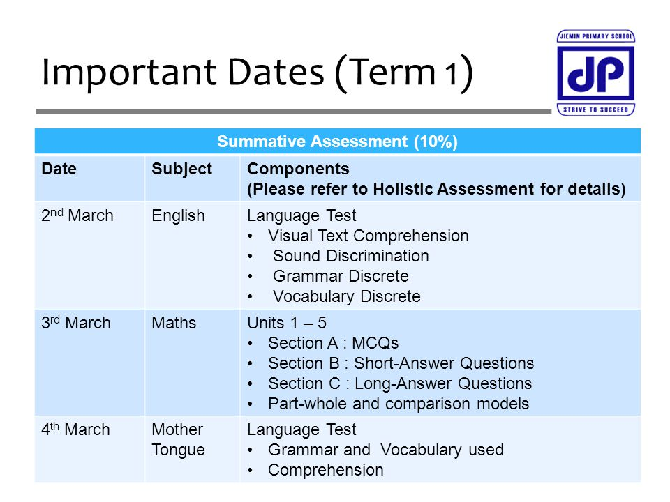 Important Dates (Term 1) Summative Assessment (10%) DateSubjectComponents (Please refer to Holistic Assessment for details) 2 nd MarchEnglishLanguage