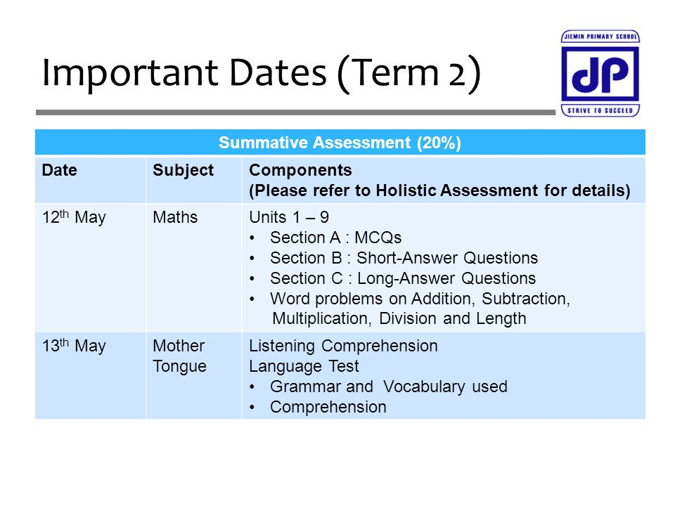 Important Dates (Term 2) Summative Assessment (20%) DateSubjectComponents (Please refer to Holistic Assessment for details) 12 th MayMathsUnits 1 – 9