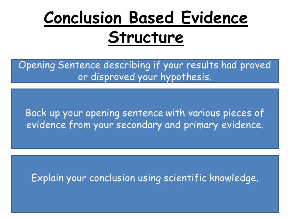 Conclusion Based Evidence Structure Opening Sentence describing if your results had proved or disproved your hypothesis.