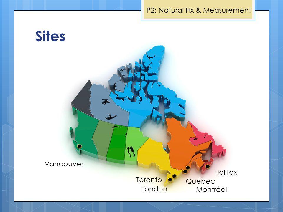Sites Vancouver Toronto London Montréal Québec Halifax