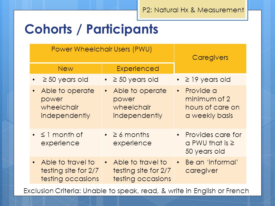 Power Wheelchair Users (PWU) Caregivers NewExperienced ≥ 50 years old ≥ 19 years old Able to operate power wheelchair independently Provide a minimum