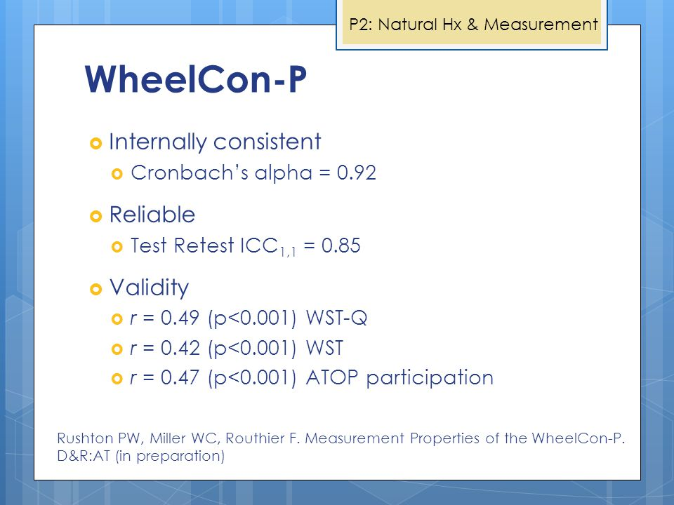 WheelCon-P  Internally consistent  Cronbach's alpha = 0.92  Reliable  Test Retest ICC 1,1 = 0.85  Validity  r = 0.49 (p<0.001) WST-Q  r = 0.42 (p<0.001) WST  r = 0.47 (p<0.001) ATOP participation P2: Natural Hx & Measurement Rushton PW, Miller WC, Routhier F.