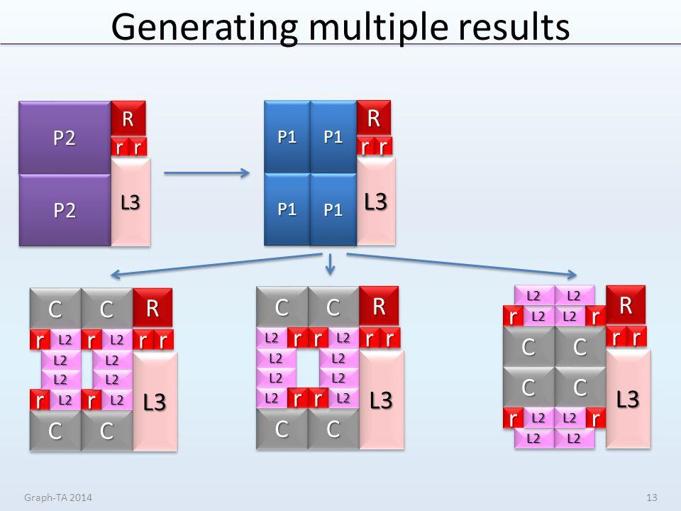 Generating multiple results Graph-TA 201413 RR L3L3 rrrr P2P2 P2P2 RR L3L3 rrrr P1P1P1P1 P1P1 P1P1 CC L2L2rr L2L2 CC L2L2rr L2L2 CC rr L2L2 L2L2 CC rr L2L2 L2L2 RR L3L3 rrrr CC L2L2rr L2L2 CC L2L2rr L2L2 CC rr L2L2 L2L2 CC rr L2L2 L2L2 RR L3L3 rrrr CC L2L2rr L2L2 CC L2L2rr L2L2 CC rr L2L2 L2L2 CC rr L2L2 L2L2 RR L3L3 rrrr