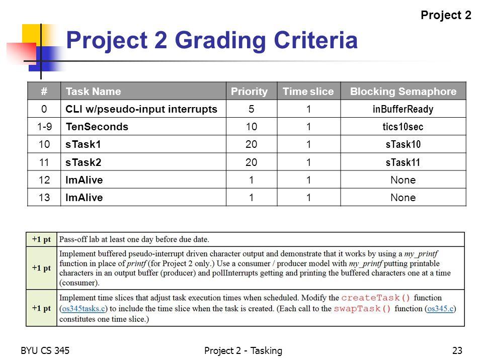 BYU CS 345Project 2 - Tasking23 Project 2 Grading Criteria #Task NamePriorityTime sliceBlocking Semaphore 0CLI w/pseudo-input interrupts51 inBufferRea