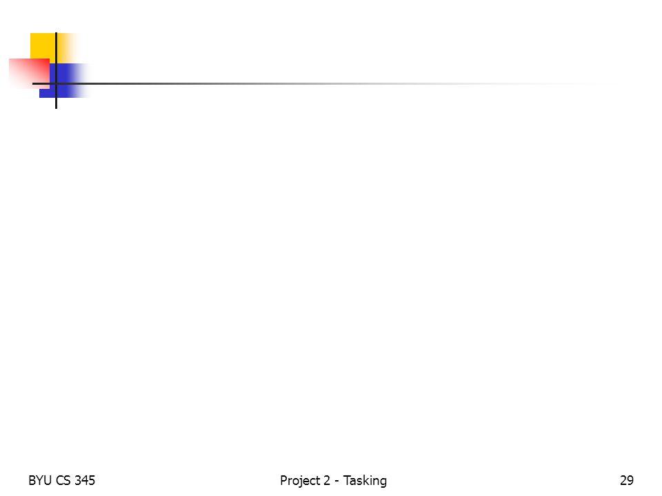 BYU CS 345Project 2 - Tasking29